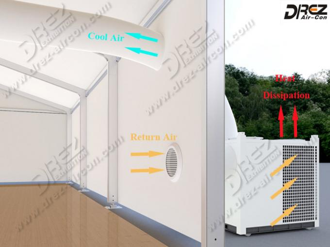 Waterproof Mobile Ducted Tent Air Conditioner 10HP / 15HP / 25HP Type Available