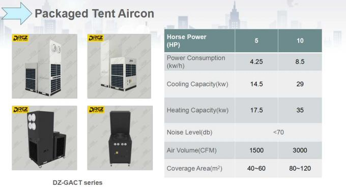 Drez Aircon 8 Ton Packaged Portable Air Conditioner for Outdoor Tent Cooling